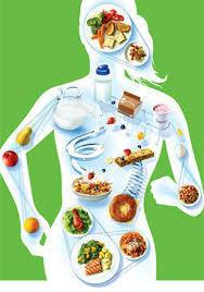 NUTRICIÓN DEPORTIVA Y COMUNITARIA | Nutricion y Deporte | Scoop.it
