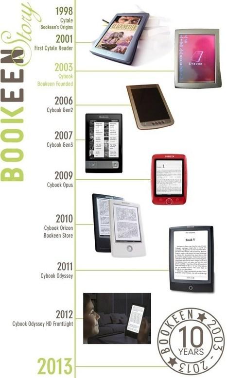 Lukulaitevalmistaja Bookeen tuo kauppoihin Cybook Tablet -laitteen ... | Tablet opetuksessa | Scoop.it