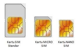 Dua Cara Mudah dan Murah Memotong SIM Card | imuzcorner | Scoop.it