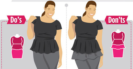 Sunny Day Staples: A Plus Size Guide to Summer Fashion | Infographics | Scoop.it