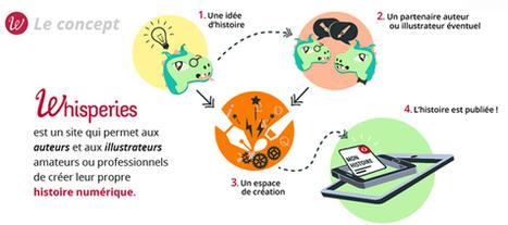 Créer des histoires numériques pour enfants en mode collaboratif | | Contes et autres histoires | Scoop.it