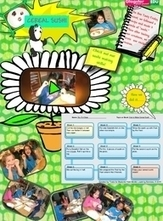 iPad Lessons | iPads 1-to-1 in the Elementary Classroom | Scoop.it