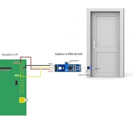 Raspberry PI ~ 13 : Détecter l'ouverture des portes et fenêtres | IdleBlog | Développement, domotique, électronique et geekerie | Scoop.it