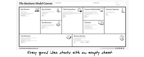 Canvanizer: Create your visual business model or SWOT model with Canvanizer, business brainstorming blackboard, modelling tools... | Expertiential Design | Scoop.it