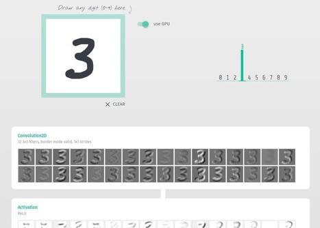 Keras.js Demos | Data is big | Scoop.it