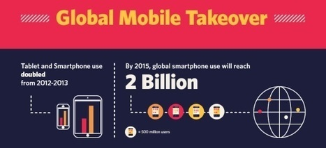 Ignore the rapid rise of mobile at your peril [INFOGRAPHIC] | Travel News, Marketing and Writing | Scoop.it