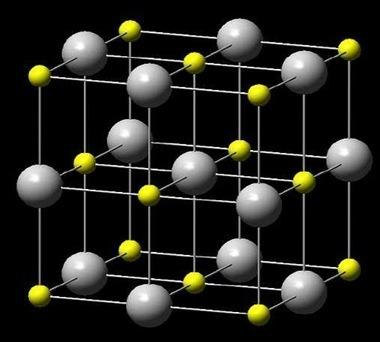 100 χρόνια από την ανακάλυψη του νόμου Bragg στην κρυσταλλογραφία | physics4u | Scoop.it