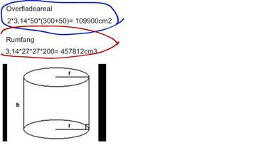 Cylinder-gruppe 6 | Educreations | UCV Geometri st. grp. 4 Hold 3 | Scoop.it