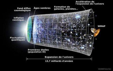 Une nouvelle étude confirme que l' Univers est un hologramme   Science   Scoop.it