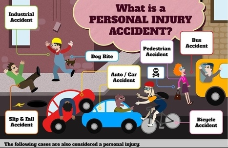 Personal Injury Claim Process Helpful Guide To Win The Case In UK | The Accident Advice Bureau | Scoop.it