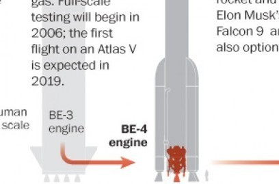 Jeff Bezos's Blue Origin to supply engines for national security space launches | Peer2Politics | Scoop.it