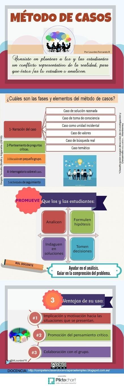 Emoción y estudio de casos. | Docencia | Con visión pedagógica: Recursos para el profesorado. | Scoop.it