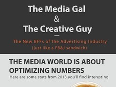 Visualistan: The Media Gal And The Creative Guy [Infographic] | Content Creation, Curation, Management | Scoop.it