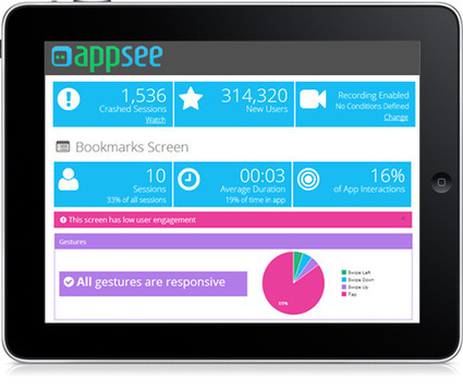 Appsee Mobile Analytics | Articles et outils UX | Scoop.it