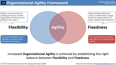 The Key to Greater Organizational Agility | digitalNow | Scoop.it