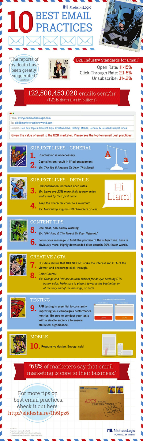 Email Marketing Best Practices Infographic - Business 2 Community | e-Mail Marketing | Scoop.it