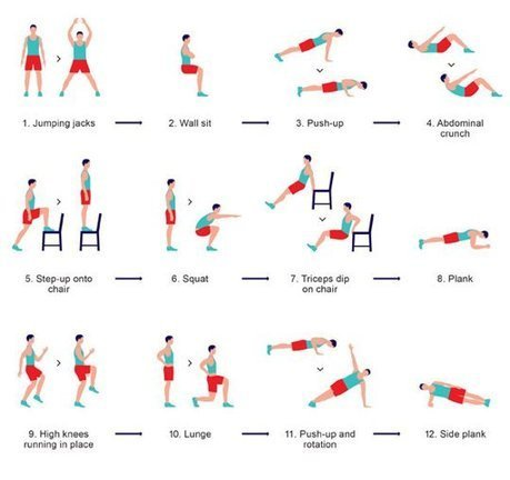 Home Exercise Programs Designed For Weight Loss ~ infoweight | Best Weight Loss Diet | Scoop.it