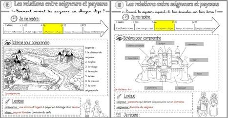 Moyen-Age : les relations entre seigneurs et paysans | Monde médiéval | Scoop.it