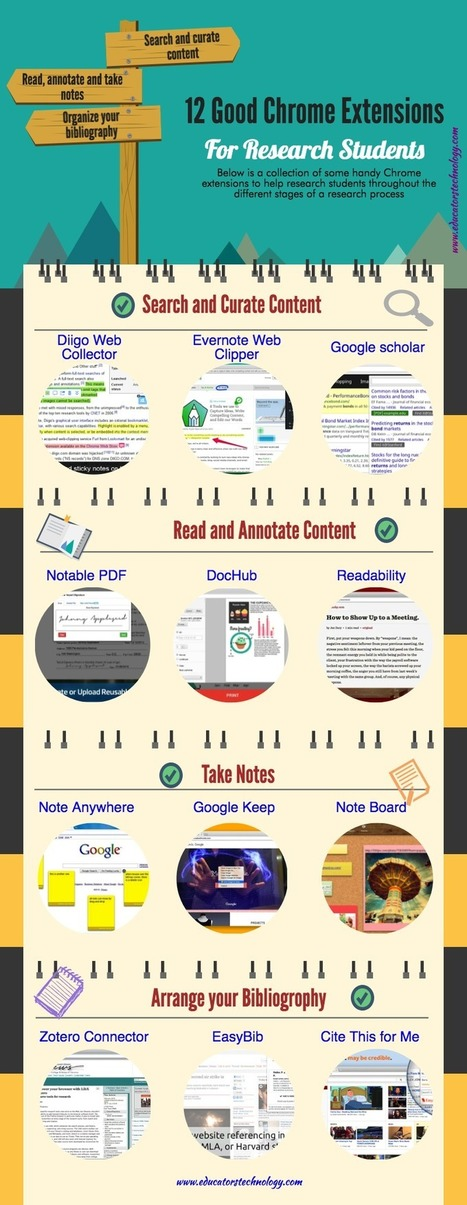 An Interesting Infographic Featuring 12 Good Chrome Extensions for Research Students ~ Educational Technology and Mobile Learning | Educational Tools | Scoop.it