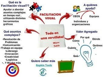 Impronta: Facilitación Visual | Visual Engagement | Scoop.it