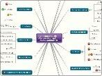 Panorama d'outils Gestion de projet et Travail Collaboratif... - Mind Map | Carte heuristique-carte mentale | Scoop.it