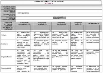Colección de rúbricas para evaluar 3 - Orientacion Andujar | educacion | Scoop.it