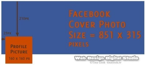 Facebook Cover Photo Checklist for Creating a Memorable First Visual Impression :: Social Media Marketing Mentor : Tina Cook | Social Media Marketing Superstars | Scoop.it