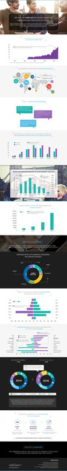 The Results of Analyzing Over 100 Influencer Marketing Campaigns [Infographic] | Social Media | Scoop.it