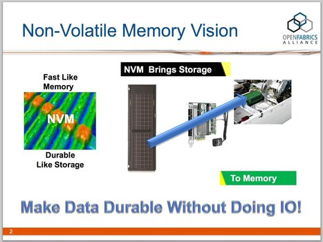 How NVM Will Shake up Supercomputing - insideHPC | opencl, opengl, webcl, webgl | Scoop.it