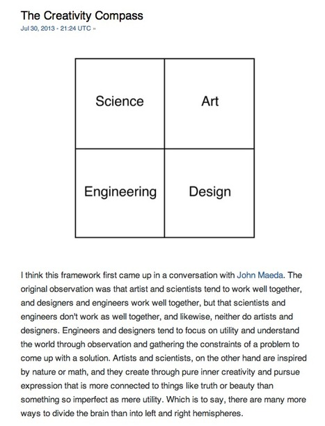The Creativity Compass | Spaces for Innovation | Scoop.it