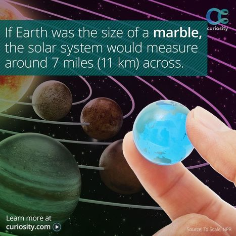 How Do You View The Solar System At Scale? | omnia mea mecum fero | Scoop.it