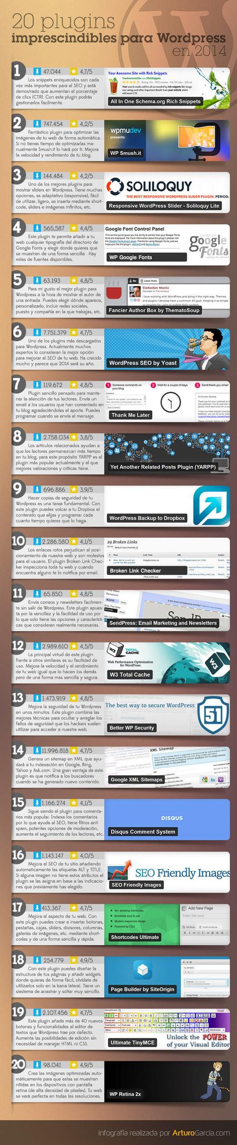 20 plugins imprescindibles para Wordpress en 2014 (infografía) | SEO | Scoop.it