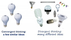 Supporting divergent thinking in theworkplace   Teaching Critical Thinking   Scoop.it