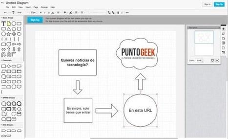 ProcessOn: Herramienta gratuita para crear diagramas de flujo online | eTools | Scoop.it