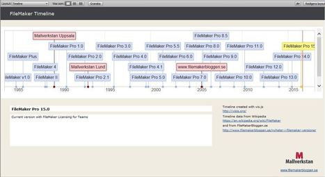 Timeline with web viewer | FileMakerBloggen | All things Filemaker  Go | Scoop.it