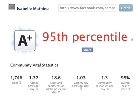 Comment mesurer le score d'engagement de votre page facebook ? | emarketinglicious.fr | Web Marketing Magazine | Scoop.it