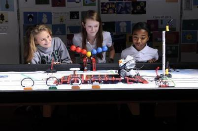 Tinker Squads | STEM Education | Scoop.it