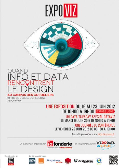 EXPOVIZ, première exposition française sur la datavisualisation | Cabinet de curiosités numériques | Scoop.it