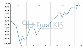 FR0007493051 - DIVERSIS | Fonds OPCVM les plus consultés sur Fund KIS | Scoop.it