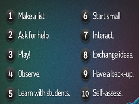 10 Steps to Conquering Technophobia | digital creativity in education | Scoop.it