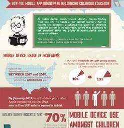 Cómo influye la tecnología móvil en la educación de los niños | Comunicación Cultural | Cómo aprender en la era 2.0 | Scoop.it