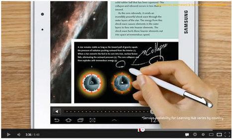 Eduteka - Libros interactivos, otro avance de los libros digitales | GUSTOKO ARTIKULUAK | Scoop.it