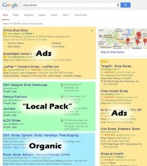 Local Business SEO: Everything You Need to Know | MarketingHits | Scoop.it