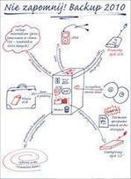 Jak zabezpieczyć nasze cenne dane? | Tworzenie stron www i zabezpieczenia danych | Scoop.it