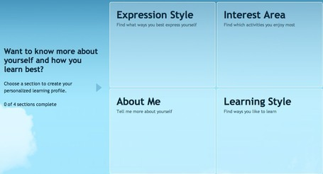 CompassLearning - Learning Profiler | Technology in Education | Scoop.it