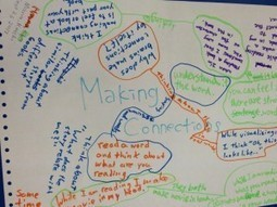 Visible Thinking; Chalk Talk – Teaching Paradox | 21st Century Literacy and Learning | Scoop.it