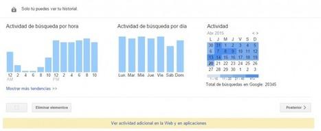 Cómo descargar nuestro historial de búsqueda de Google   Information Technology & Social Media News   Scoop.it