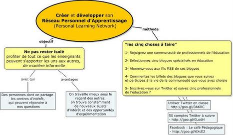 Un C-MOOC ? Pourquoi pas ! #ITyPA: Réseau Personnel d'Apprentissage ?   E-LEARNING   Scoop.it
