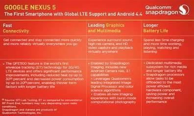 Nexus 5 : premier smartphone à supporter l'ensemble des réseaux ... | Android | Scoop.it