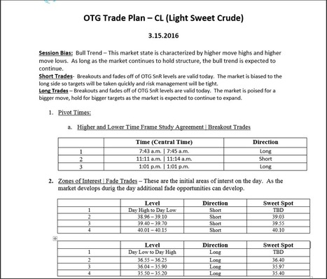 Light Sweet Crude (CL) Oil Trading Plan 15 March 2016 | Financial Market Trading | Scoop.it